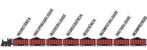 Locomotiva2 300x102 - Os principais passos para a maturidade